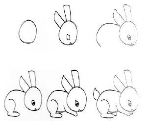 小兔子简笔画小白兔简笔画
