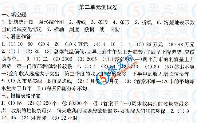 练习与测试小学数学活页卷答案 配苏教版 5年级下册第二单元测试卷
